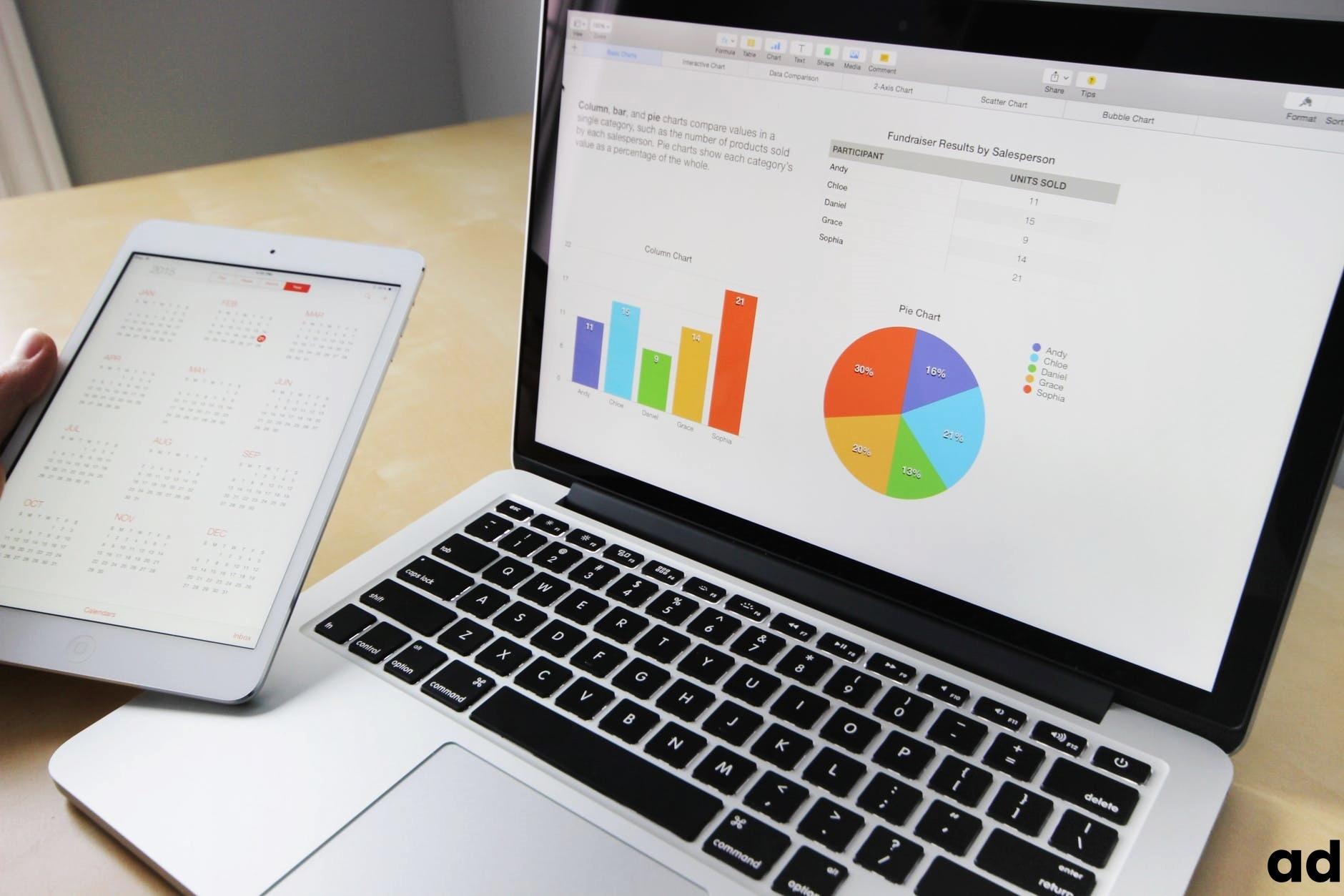 Best Digital Marketing Trends