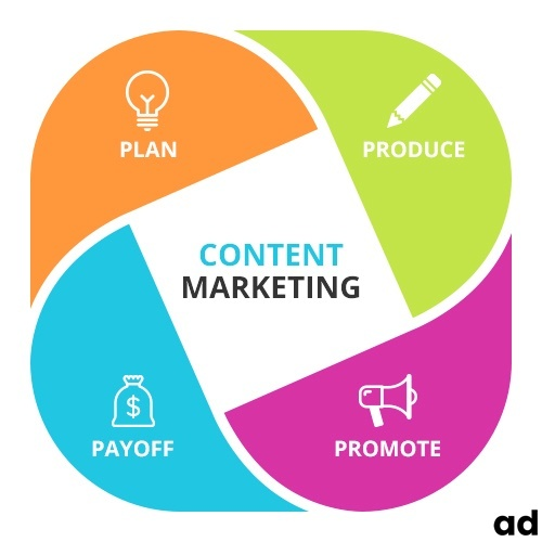 What-Is-Content-Marketing